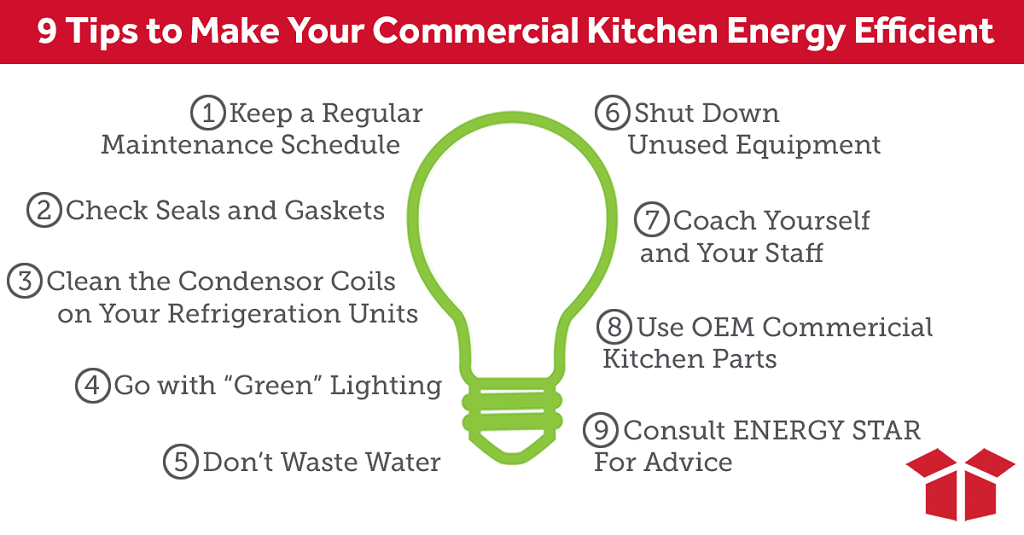 Making Your Commercial Kitchen Energy Efficient