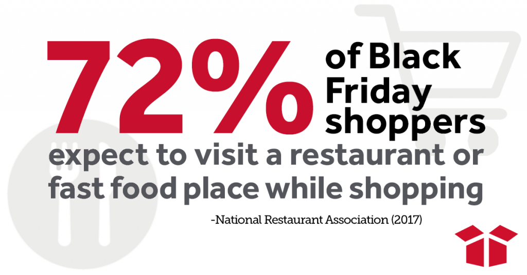 Black Friday Restaurant Ideas & Prep Tips-Black Friday Shoppers