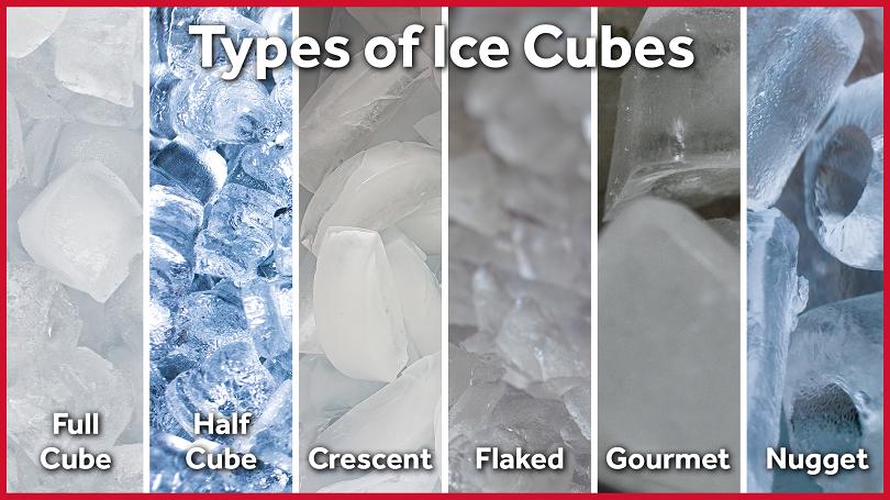 Types of Ice Infographic - Types of Ice Machines