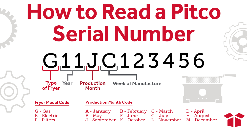 How to Read a Pitco Serial Number-Pitco Serial Number Lookup