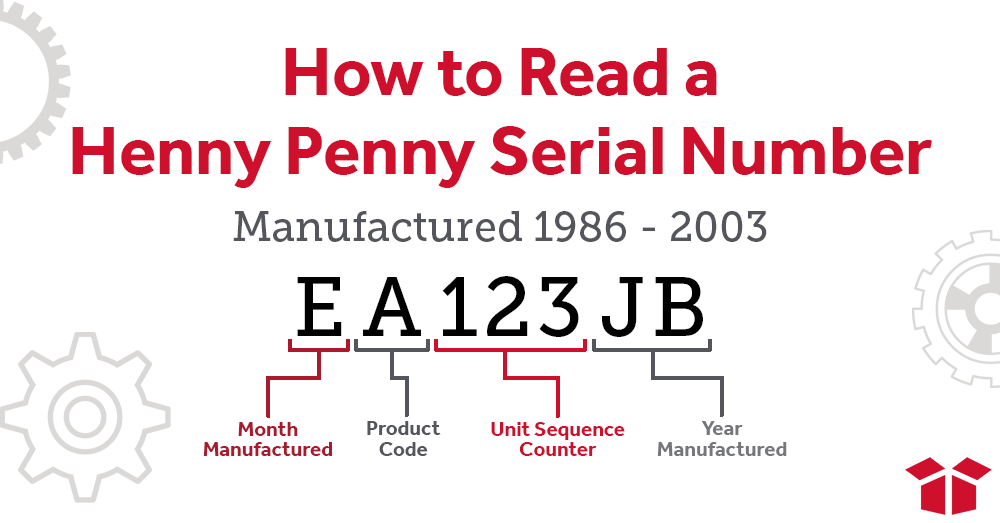 How to Read a Henny Penny Serial Number from 1986-2003